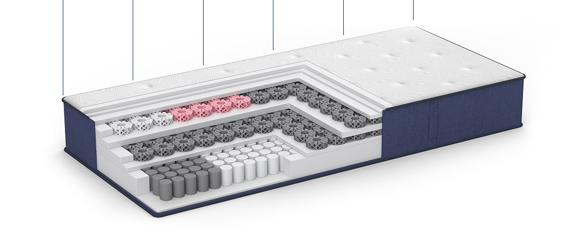 Dormeo Air Plus Comfort Mattress